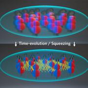 An illustration of quantum entanglement