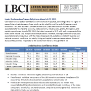 LBCI Q2