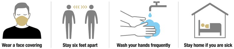 Wear a face covering, stay six feet apart, wash your hands frequently, stay home if you are sick