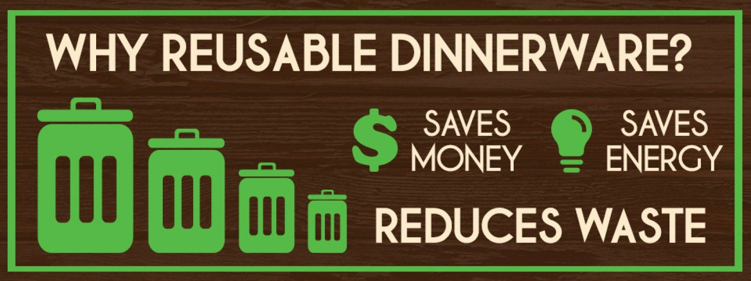 Why Reusables? Saves Money, Saves Energy and Reduces Waste