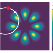 light velocimetry