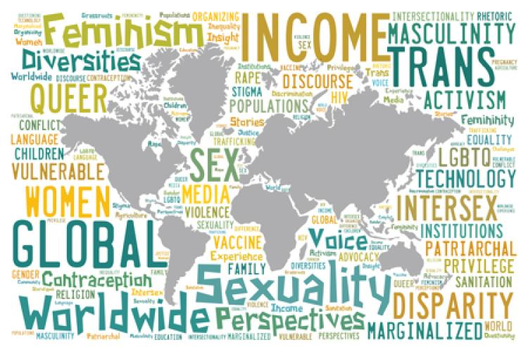 Different words that relate to women's and gender studies in a word cloud that surrounds the world map